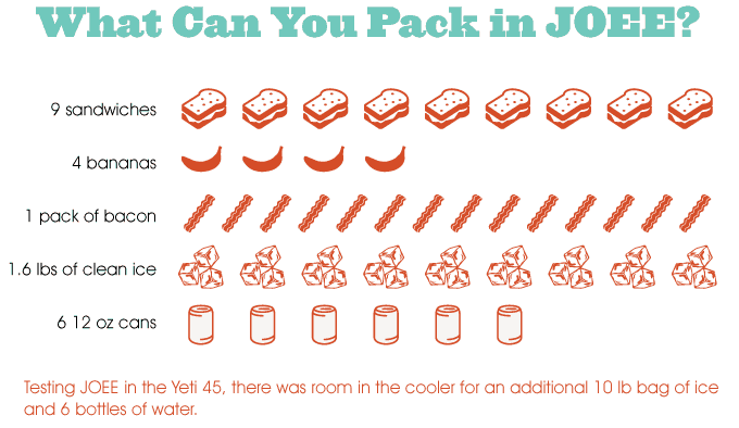 What can you pack in a JOEE? JOEE Cooler Accessory, best beach gear, beach cooler, best coolers for the beach, beach travel, beach travel destinations